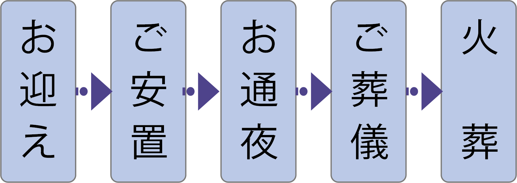 100-plan-flow