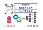 guide_service